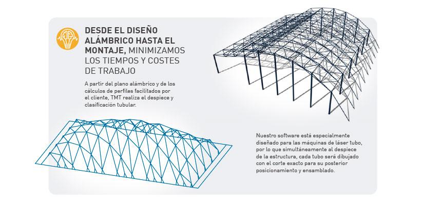 Corte láser tubo y diseño de estructuras complejas