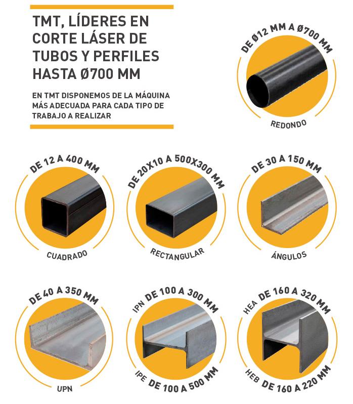 Capacidad corte laser tubo gran dimension